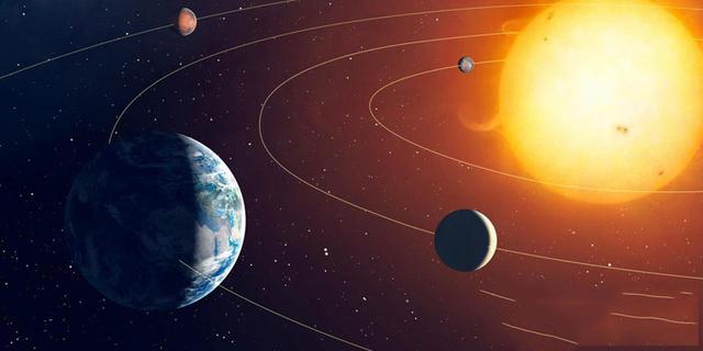 quỹ đạo trái đất thay đổi